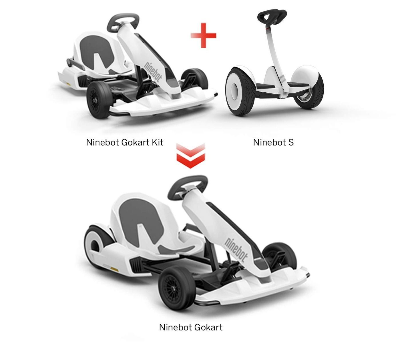 Ninebot Gokart kit review 2020