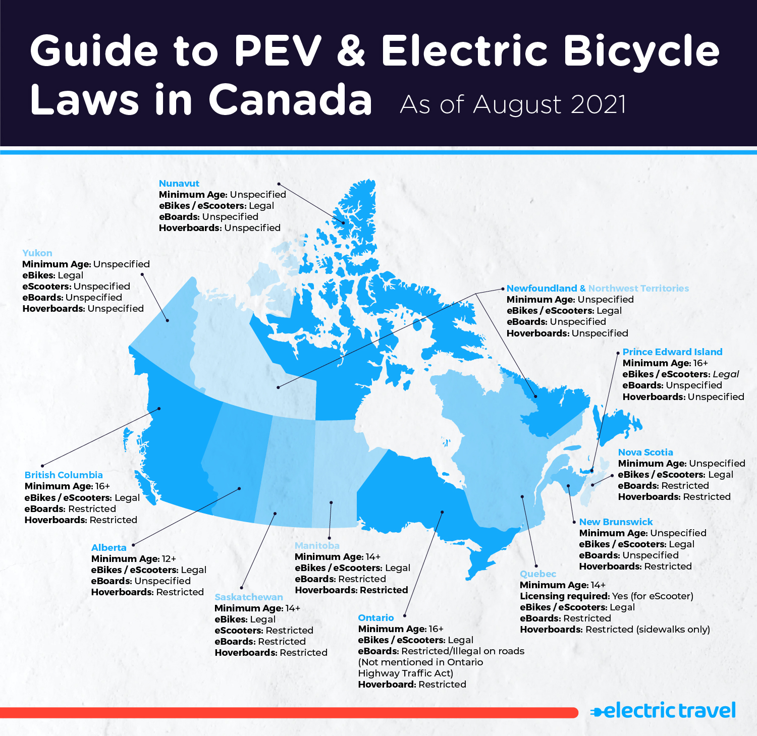 Guide to PEV and eBike laws in Canada (infographic)